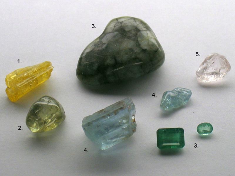 Берилл камень свойства фото